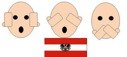 Le Wegschauen autrichien