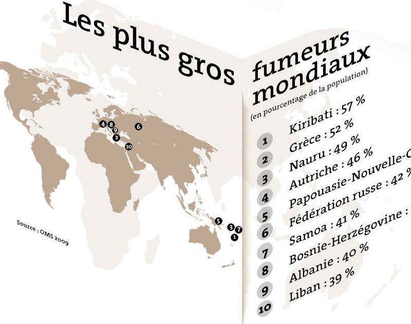 Infographie LeMonde
