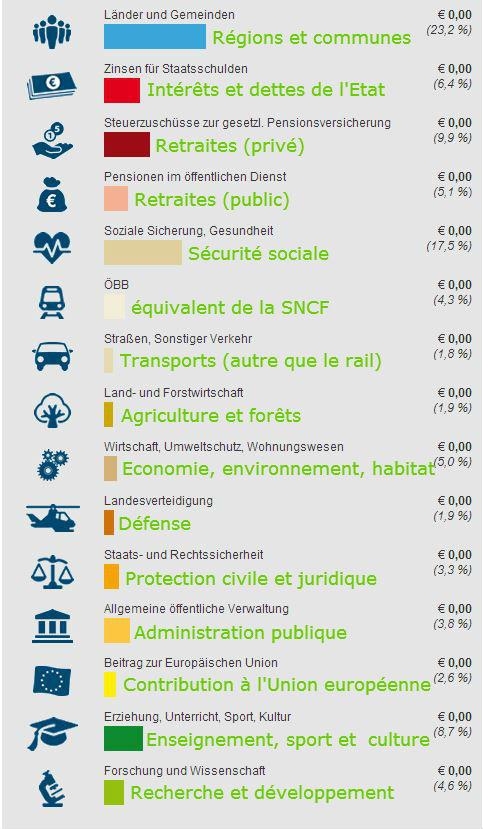 Steuer-Verteilung-fr
